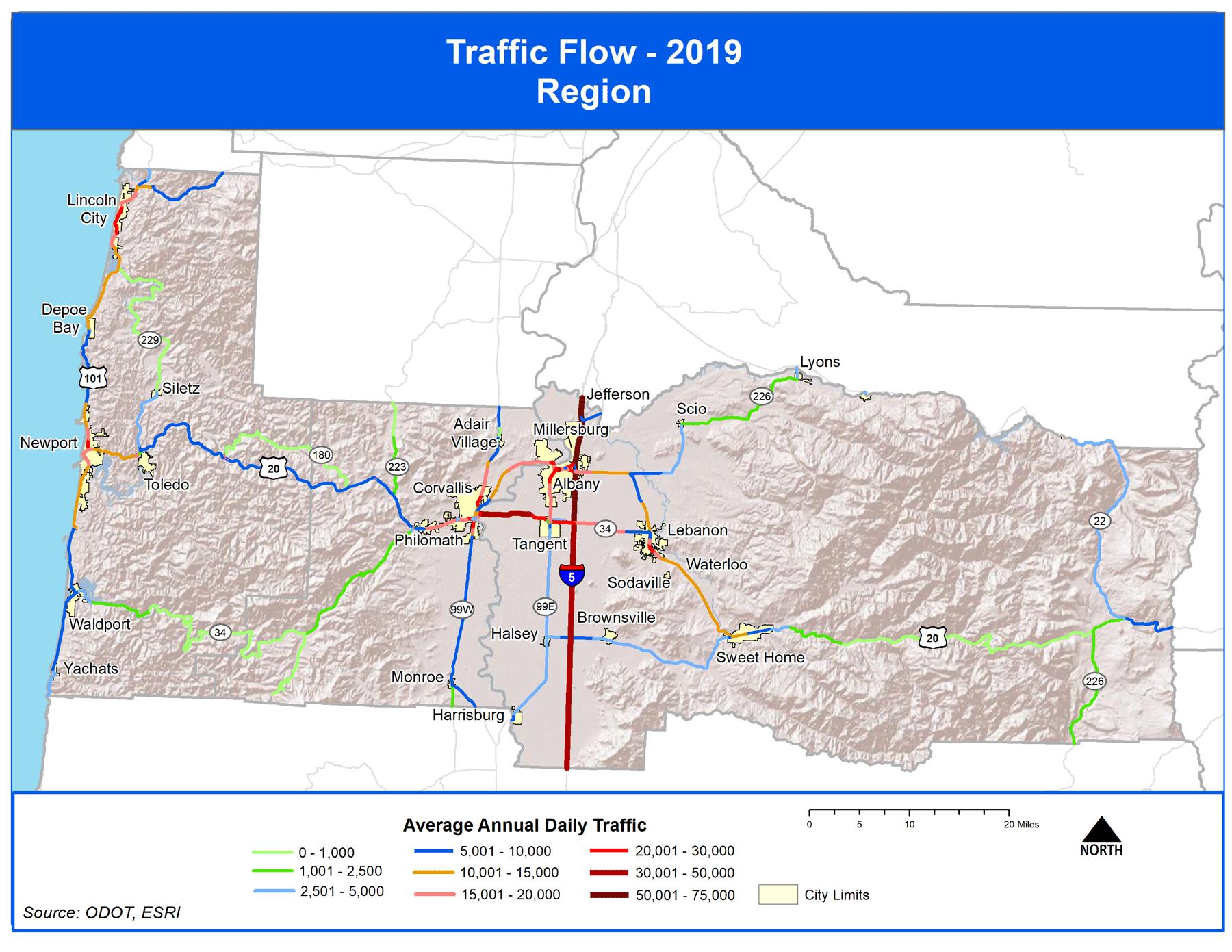 Traffic Flow in the Region, 2019